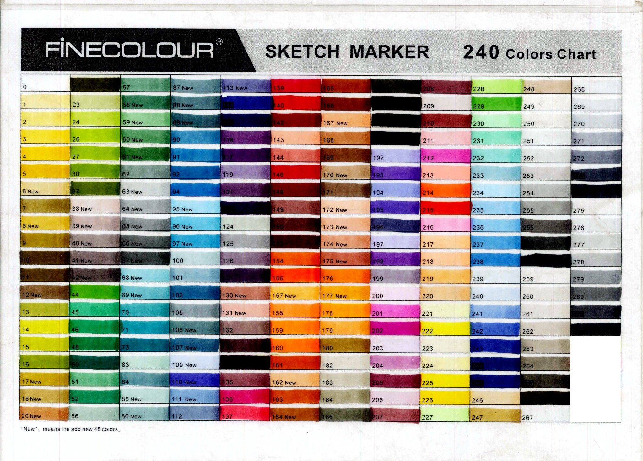 Finecolour 240 Colors Chart Reference Sketch Markers