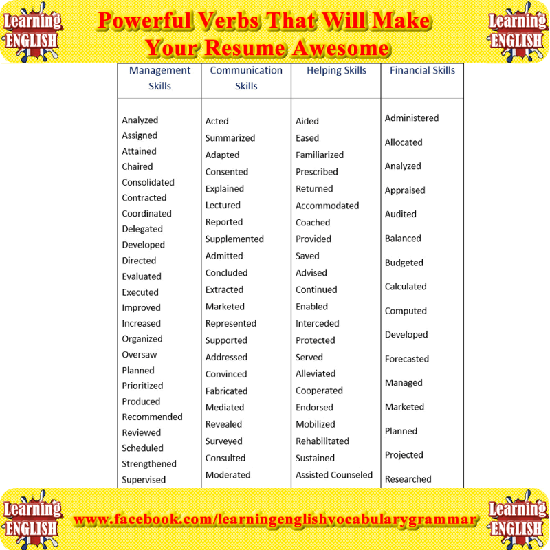 Powerful verbs that will make your resume / CV great | Language ...