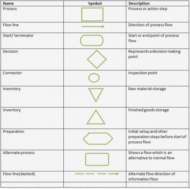 Wiring Diagram Symbols Legend