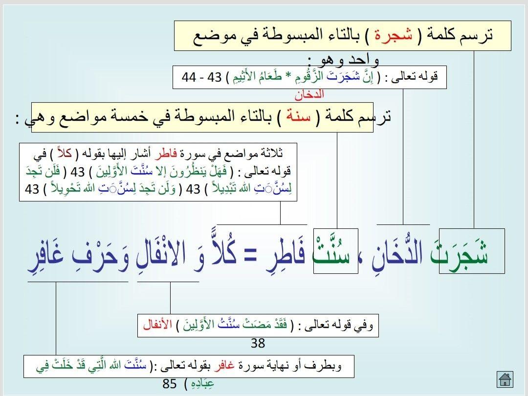 شرح متن باب التاءات Quran