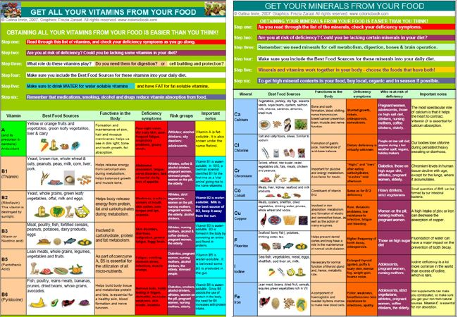 high zinc foods to view further for this item visit the image link