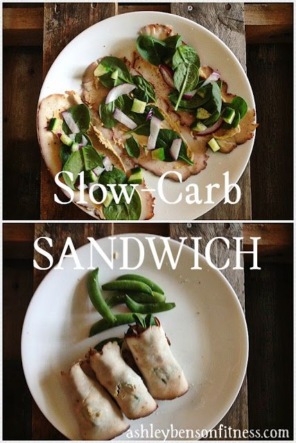 slow carb diet sandwich