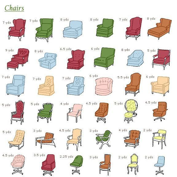 Fabric Yardage Chart For Furniture Upholsterya Handy Ing Guide To Help You Purchase All Of Your Upholstery Projects