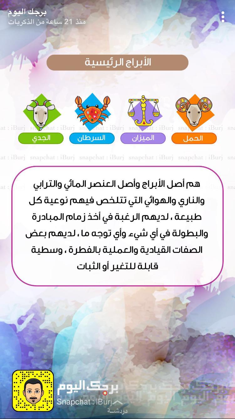 Pin By Samyah On عالم الأبراج Free Learning Learning Around The Worlds