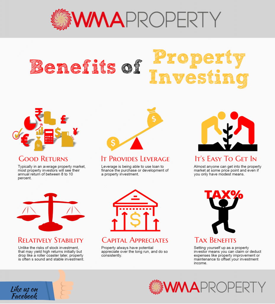 Benefits Of Property Investing Finance Investing Investing Rental Property Management
