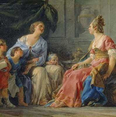 status of women in ancient rome