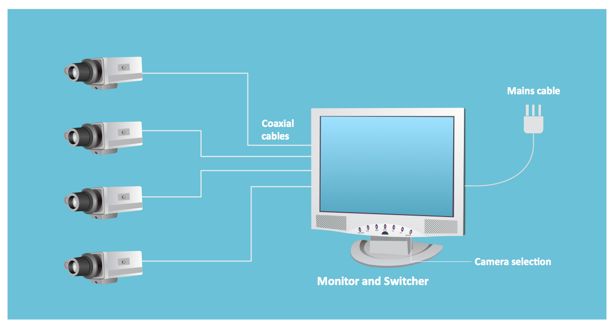 cctv equipment wiring diagram [ 1260 x 676 Pixel ]