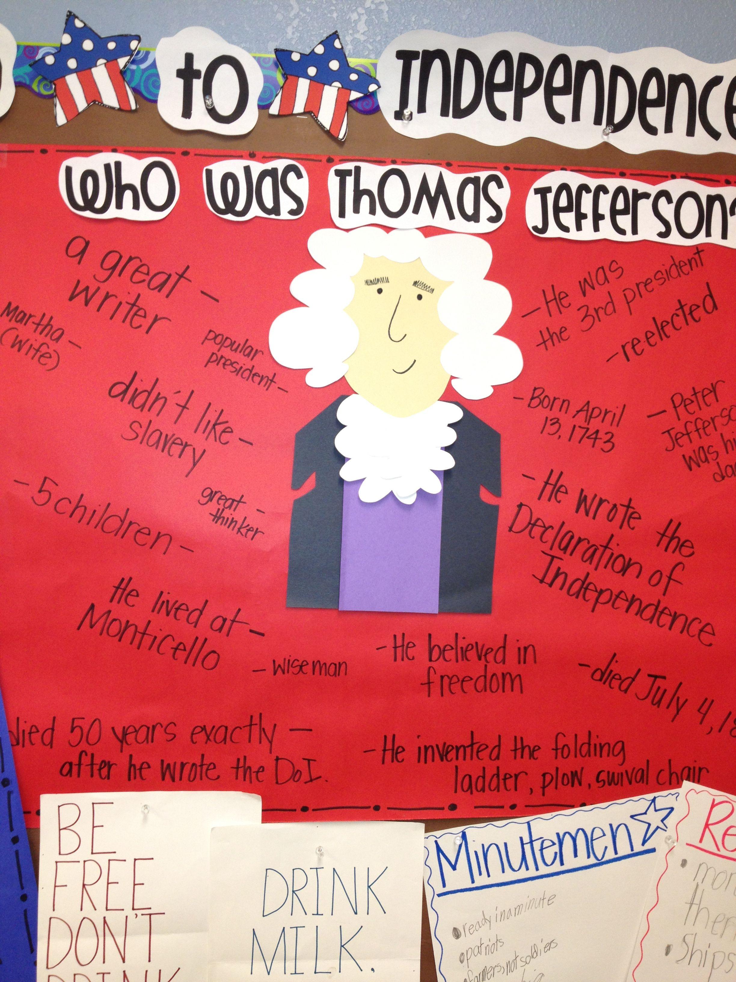 Crazy Daisy Teacher Ladies Thomas Jefferson Projects Thomas Jefferson Activities 4th Grade Social Studies
