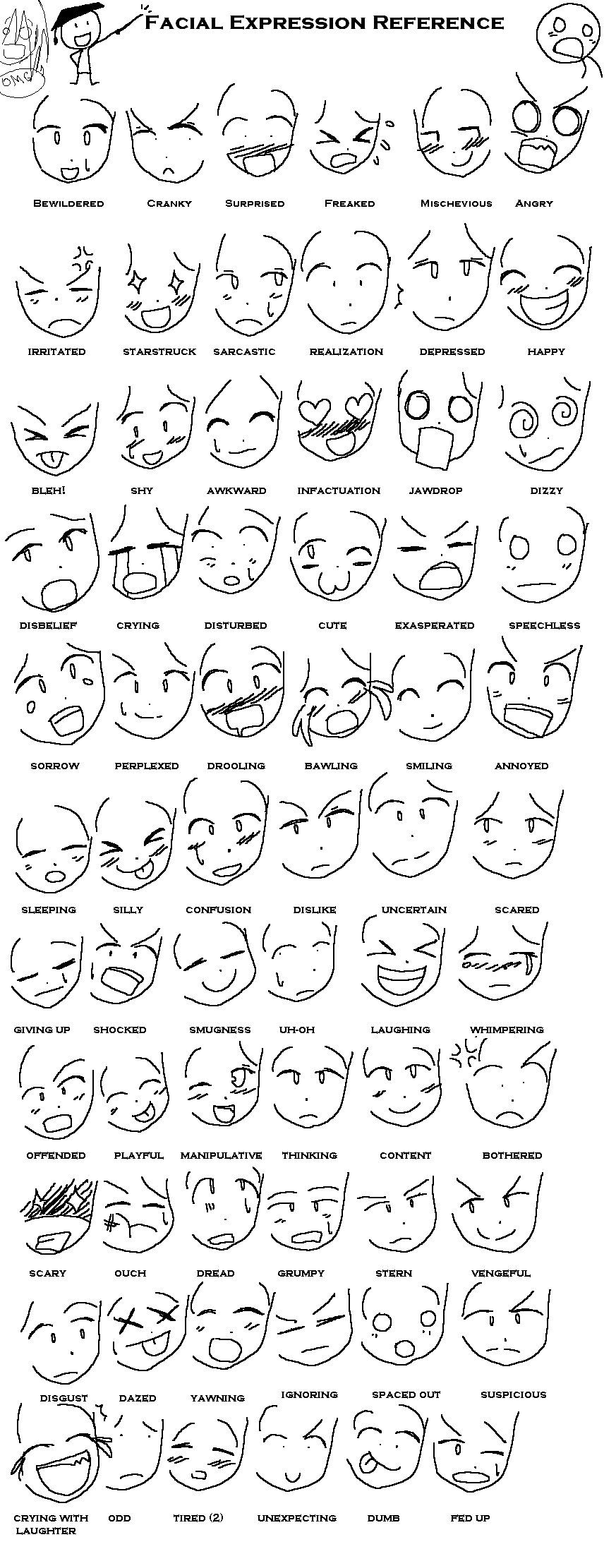 Anime Expressions Reference Anime Expressions Drawing Tutorial Cartoon Drawings
