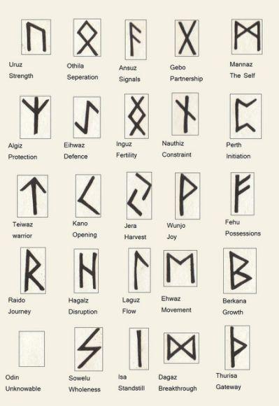 Tolkiens Dwarven Runes Tattoo Pictures | Henna | Rune tattoo