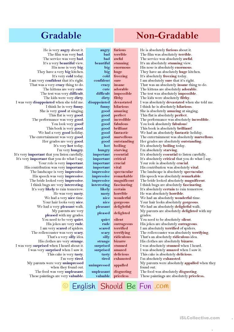 Gradable and Non-gradable adjectives   EFL   English ...