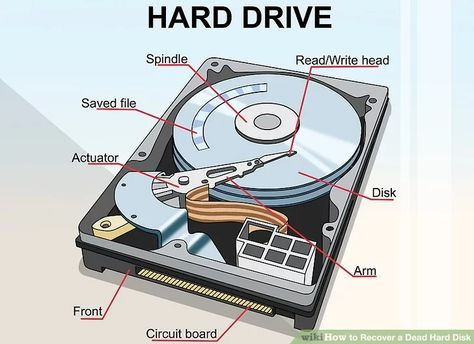 Recover A Dead Hard Disk Hard Disk Computer Diy Computer Basics