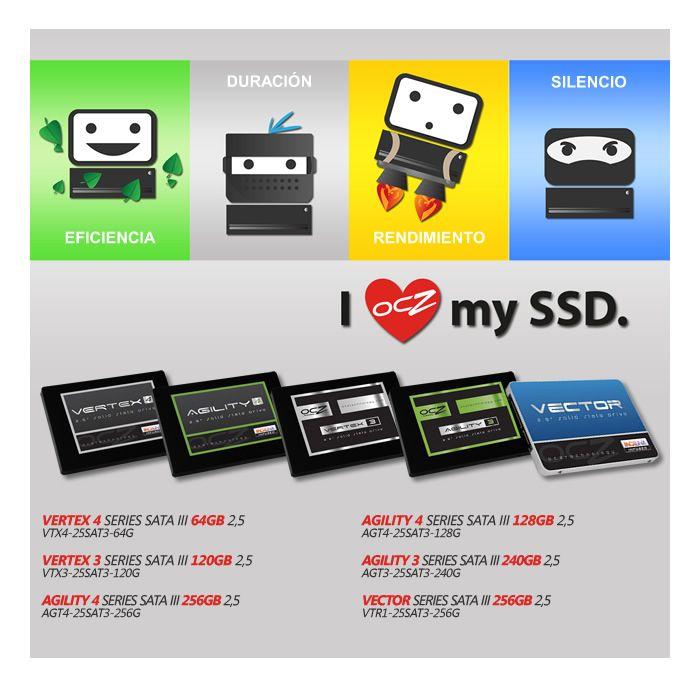 De este año no pasa sin conseguir mi SSD