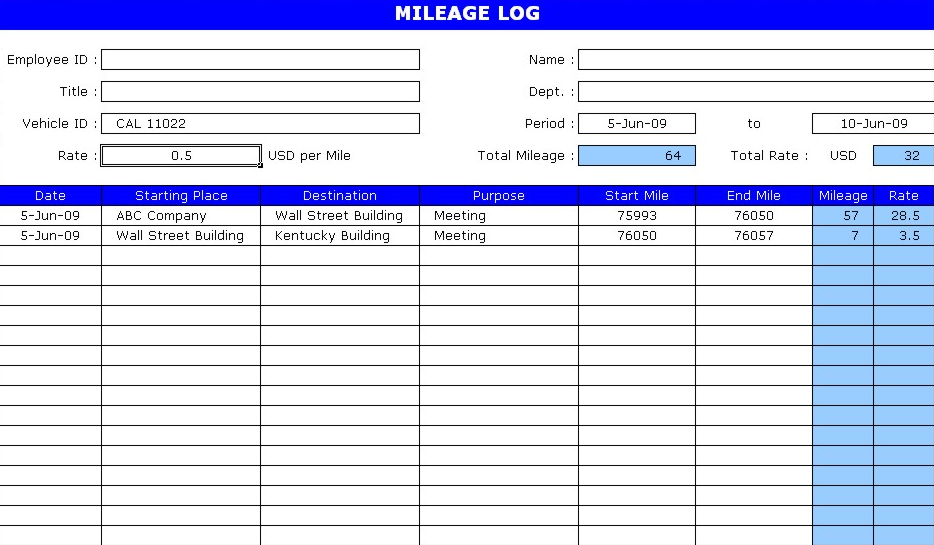 Free Mileage Log Template Excel Format | Mileage logging ...