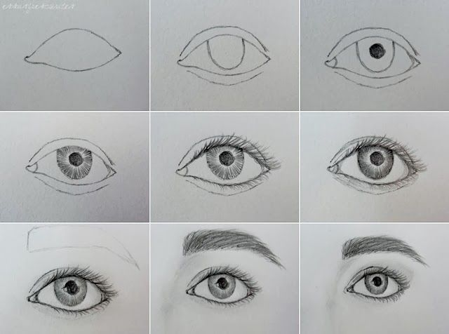 Essas Frescurites Lápis E Papel Como Desenhar Rosto