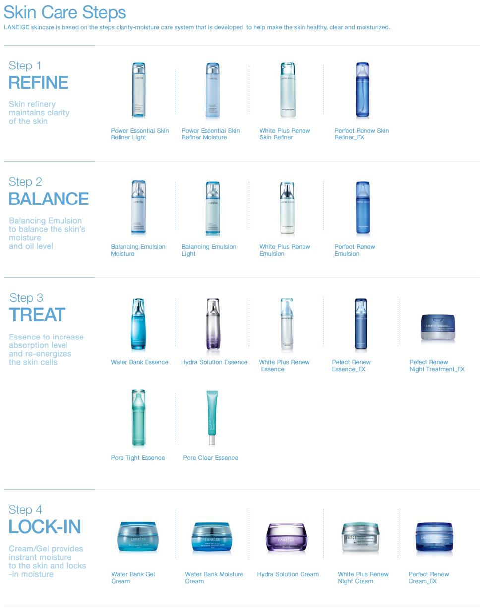 Laneige Skincare Options Step By Step Korean Beauty Products Skincare Routine Korea Laneige Options In 2020 Dry Skin Routine Skin Care Beauty Skin Care Routine