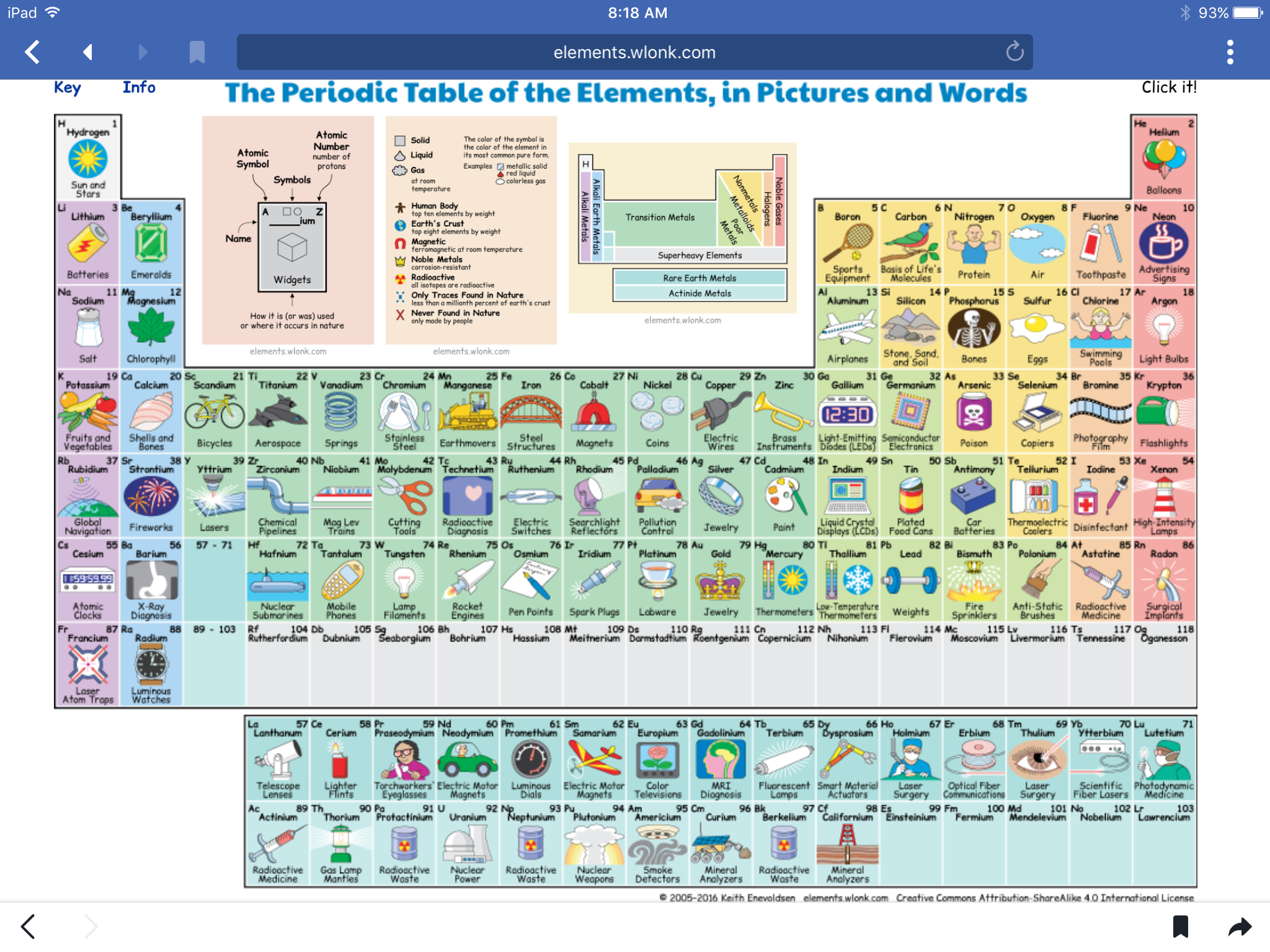 Periodic table science pinterest periodic table periodic table gamestrikefo Gallery