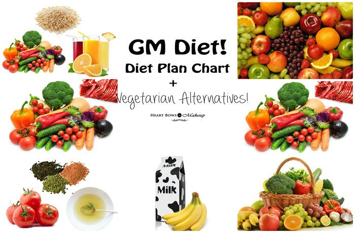 Nutrition guide to lose fat and gain muscle