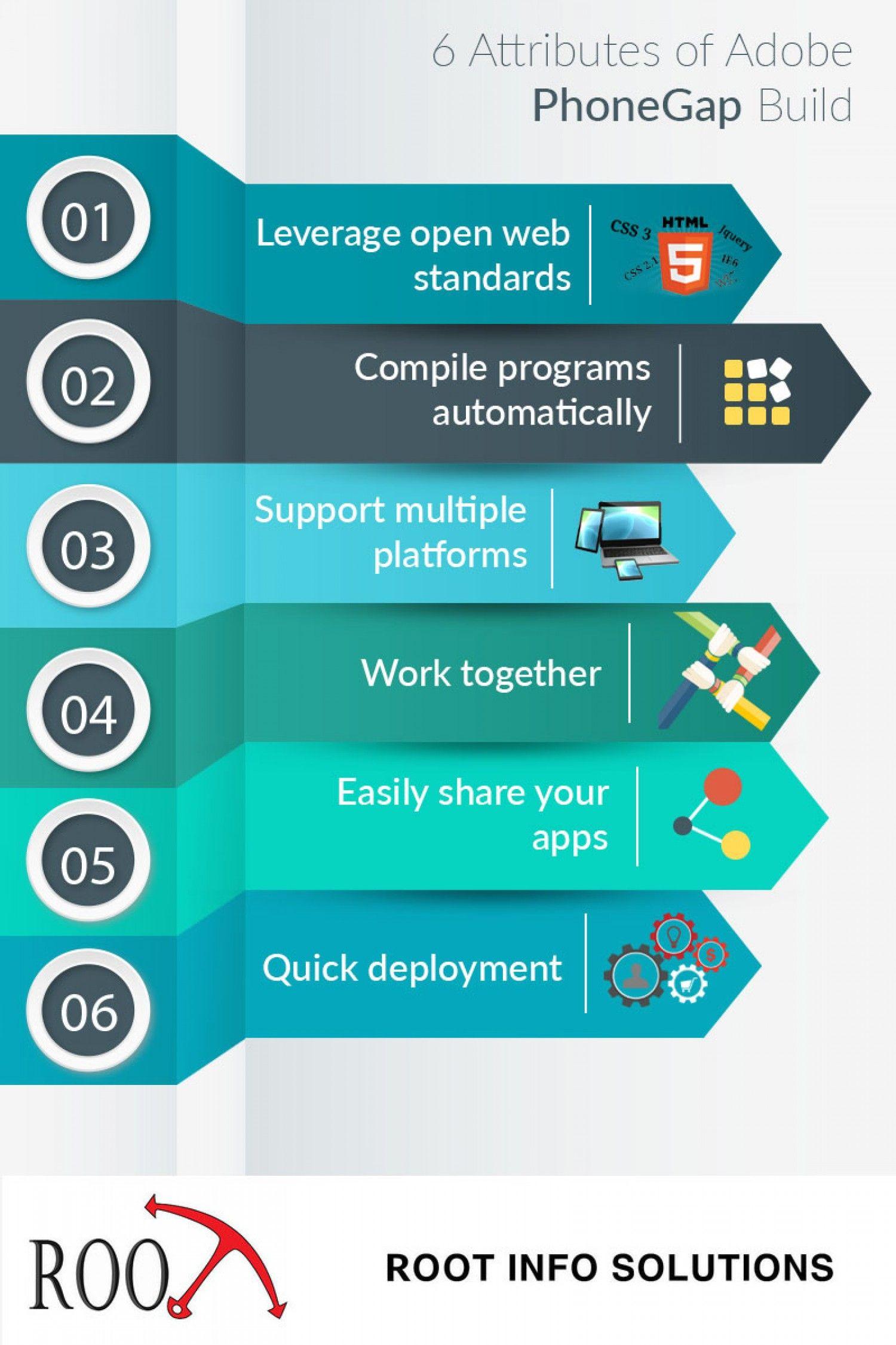 How Adobe Empowers a #PhoneGap App Development Company