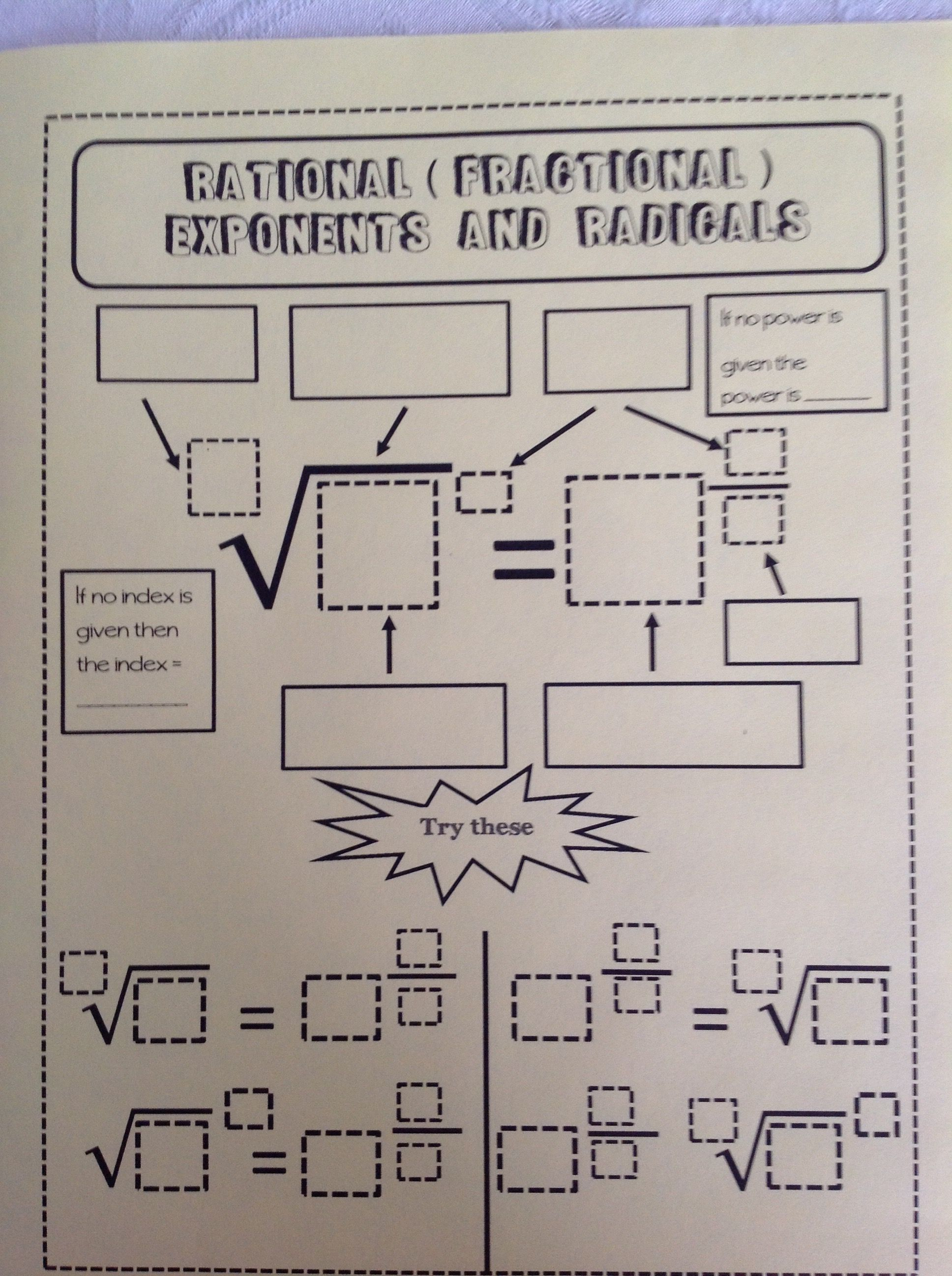 pin by jan lichtenberger on my interactive notebook pages teaching math math classroom algebra [ 1936 x 2592 Pixel ]