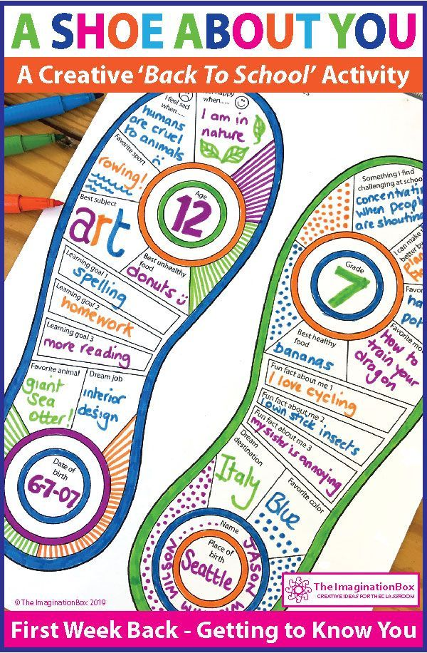 Use Art To Get To Know Your New Students During The First Week