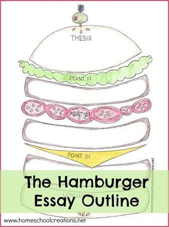 Hamburger Essay Outline Free Writing Printable Essay Outline Homeschool Writing Essay