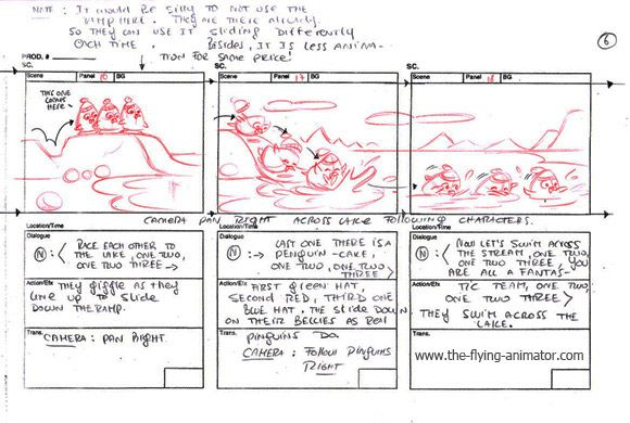 Storyboard For Film Showing Lots Of Annotation  Narrative Image