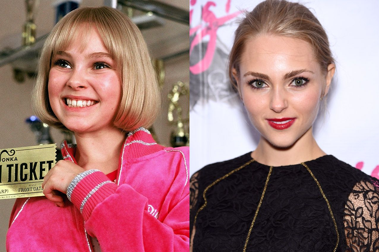 See The Charlie And The Chocolate Factory Kids Then Now Fiesta