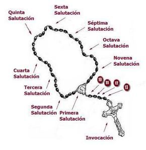 El Rosario de San Miguel Arcángel | Blog de Karla Rouillon – krouillong