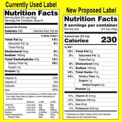 Danger Will Robinson Nutrition Facts Drcarney Com Linda Carney Md Blog If Proposed New Guidel Nutrition Facts Label Nutrition Labels Nutrition Facts