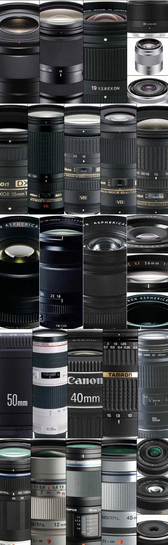 """The Best Lenses   For your first lens beyond the """"kit lens"""" that comes with your camera (usually an 18-to-55-mm version that'll do the job but won't be great), we have individual guides for Nikon, Canon, Micro Four Thirds, Fujifilm, and Sony E-Mount. Here's hoping these guides put you on the right path."""