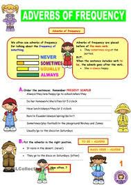 Image Result For Frequency Adverbs Worksheets For Grade 2 Esl