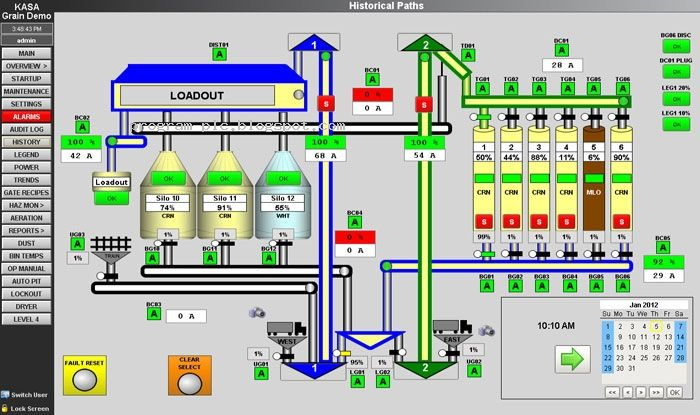 Difference between HMI (Human Machine Interface) and OIT (Operator