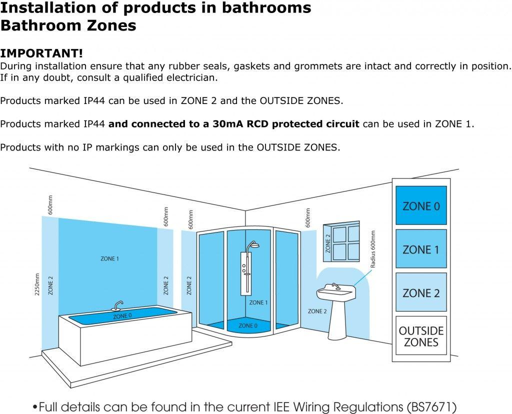 Bathroom lighting zones 1 2 3 pinterdor pinterest ceilings and bathroom lighting zones 1 2 3 aloadofball Images