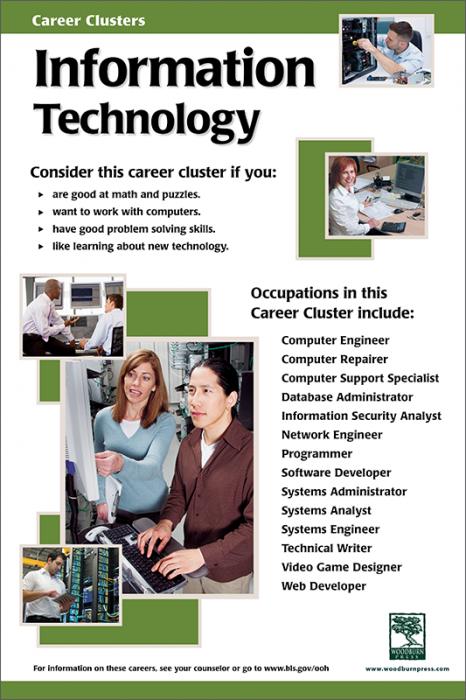 Information Technology Information Technology Humor Technology Careers Technology Posters