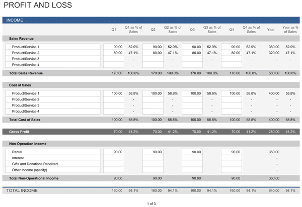 Profit And Loss Excel Template Profit And Loss Statement Statement Template Spreadsheet Template