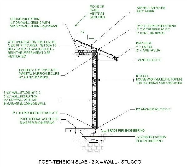 Stucco Wall Section Detail Stucco Soffit Detail Http Www Builder Resources Com Construction Wall Section Detail Architecture Drawing Plan Stucco Walls