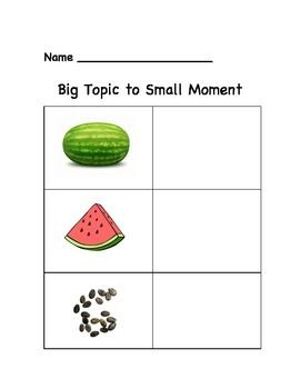 Watermelon Graphic Organizer for Personal Narrative Writing