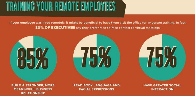 importance of employee engagement pdf