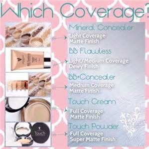 Not sure which one is for you check out this handy Coverage info x