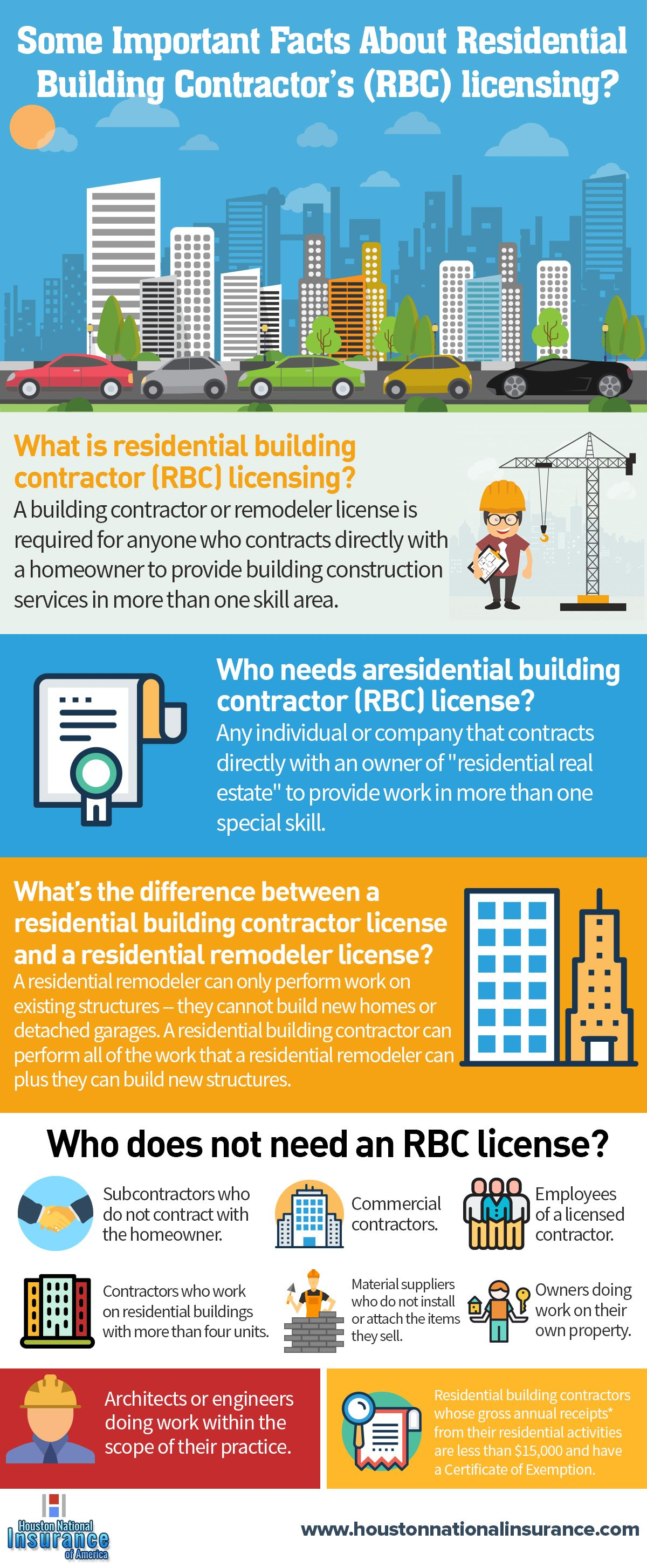 Some Important Facts About Residential Building Contractor S Rbc Licensing Request A Free Quote Commercial Insurance Home And Auto Insurance Car Insurance