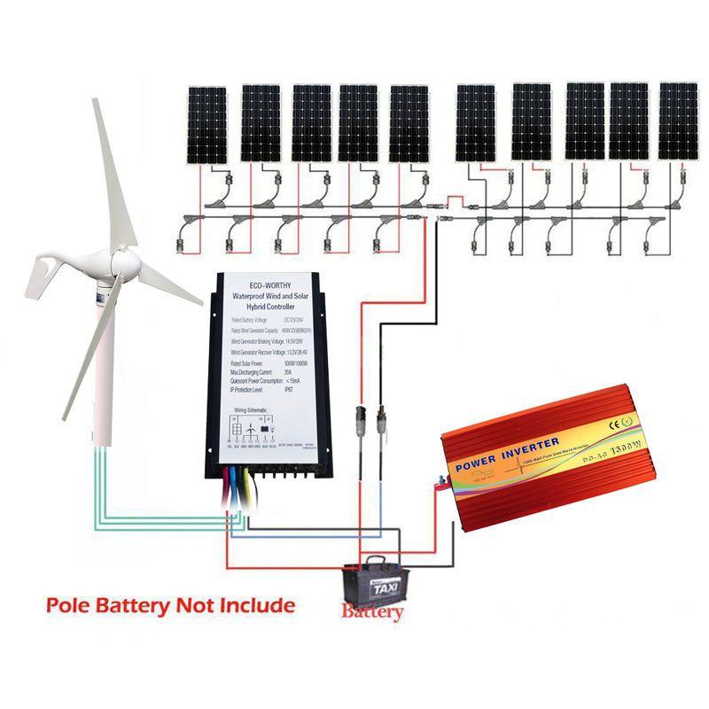 Panneau Solaire 1000w Generateur Eolien 400watts Kit 1 4kw Et Controleur Hybride Eco Worthy In 2020 Solar Panels Solar Solar Panel Inverter