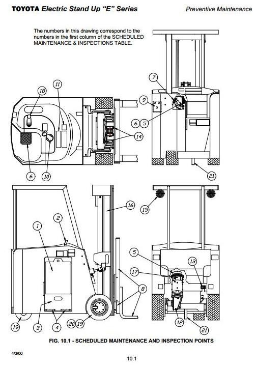 Original Illustrated Factory Workshop Service    Manual    for    Toyota    Electric Reach    Truck    Type 6BNCUE