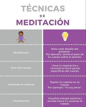 pin en tecnicas de meditacion