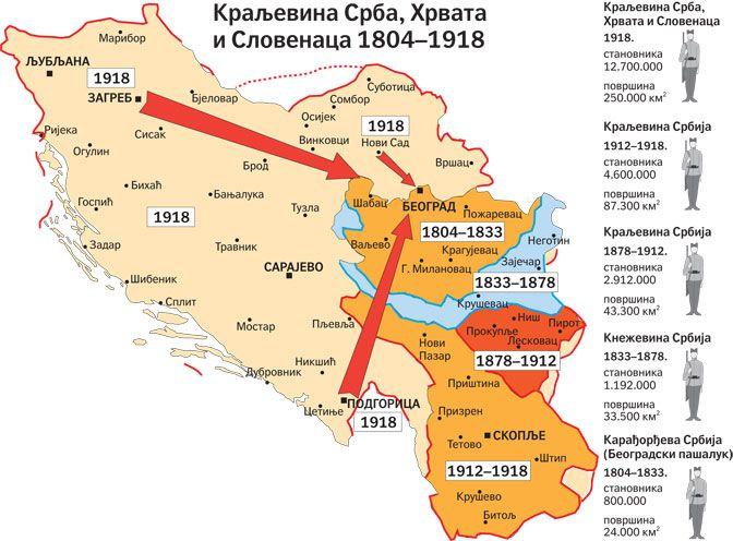 Karta Balkana 1878.Od Srbije Do Kraljevine Shs Karte Maps Map