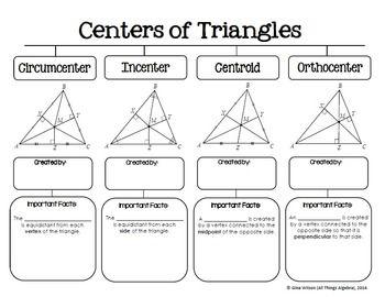 Centers of Triangles Graphic Organizer