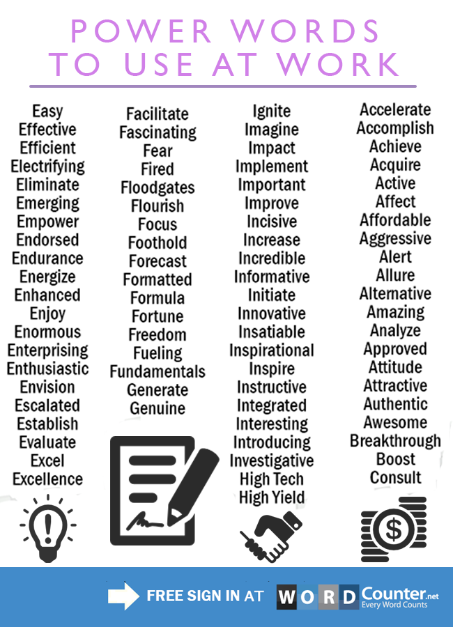 power words to use at work  businesswriting
