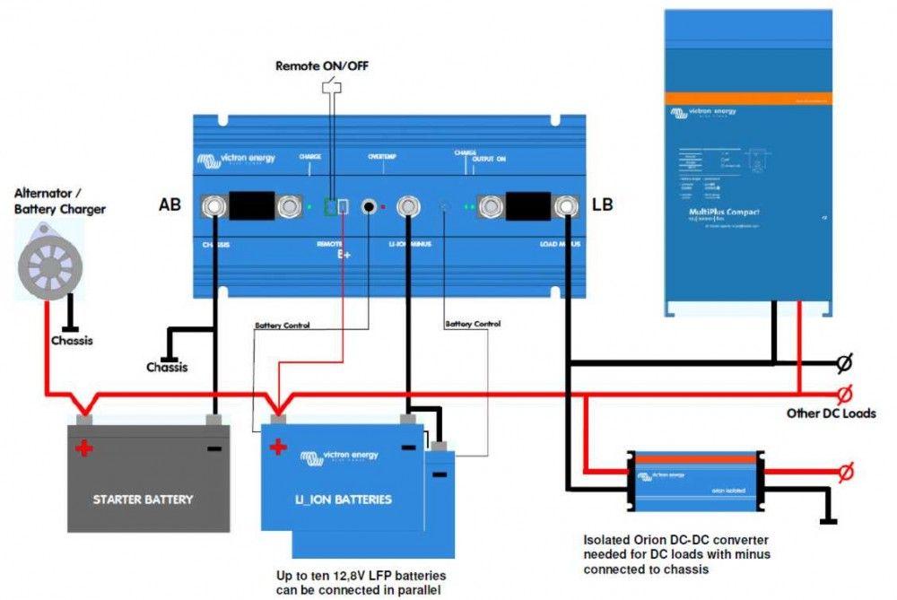 Victron Energy Lithium LiFePO4 Akku 12V f. BMS | Camper Solar ...