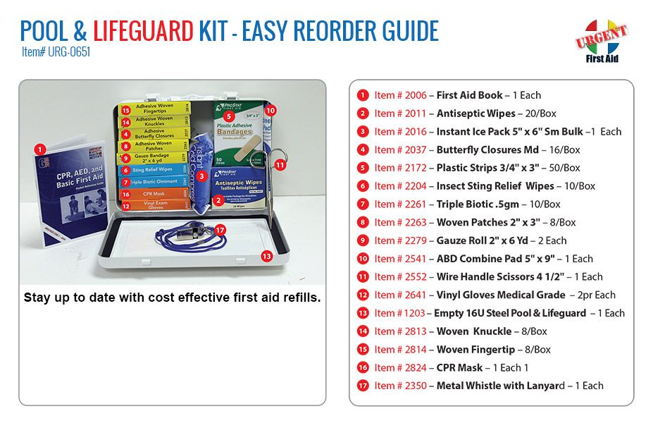 First Aid Kit Contents List Google Search Bitsandbobs