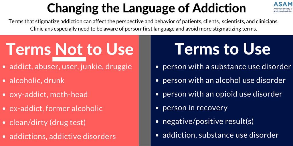 ff21ba110513b08aba8220f1e4310729 - How Long Does It Take To Get Addicted To Oxycodone